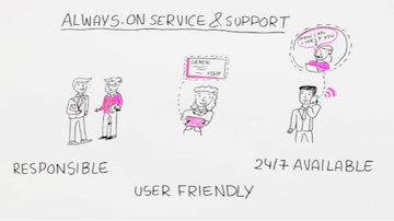 Video Dynamic Workplace Services von T-Systems