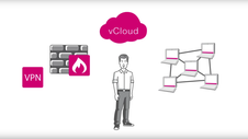 The DSI vCloud, simply explained