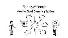 Managed Cloud Operation System