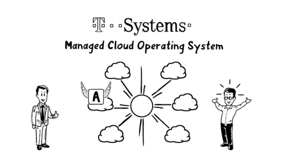 Managed Cloud Operating System