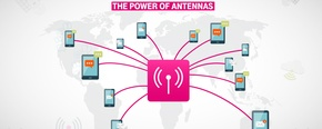 1.	With hundreds of antennas per base station much more data can be transmitted via the same bandwidth.