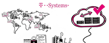 Private & dedicated Cloud Solutions von T-Systems